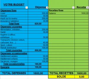 budget prévisionnel_2