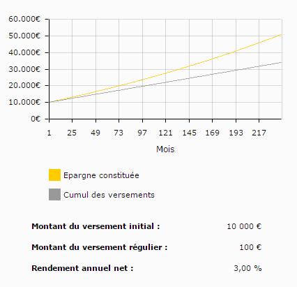 Banquier_1