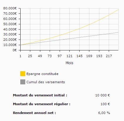 Banquier_2