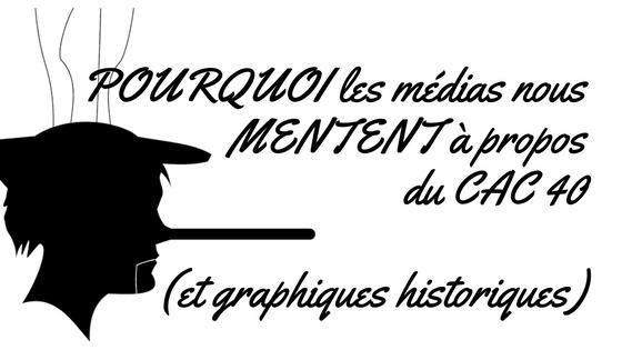 historique-du-cac-40